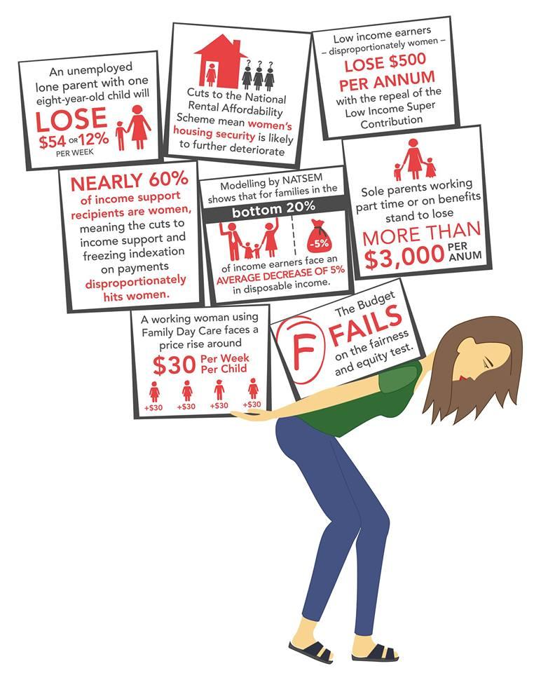 NFAW Infograph